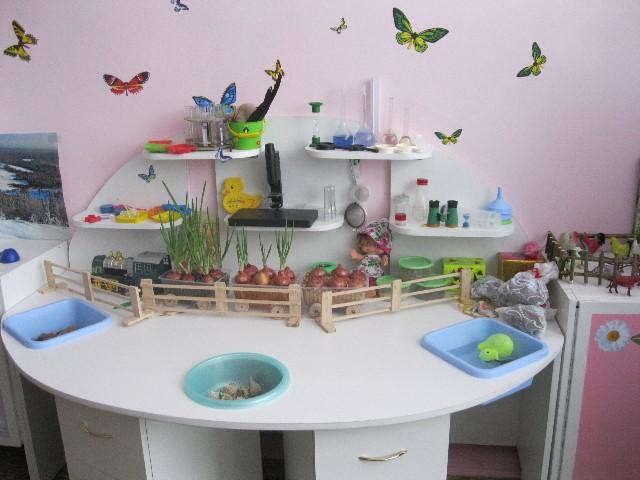 Оформление центров в детском саду своими руками